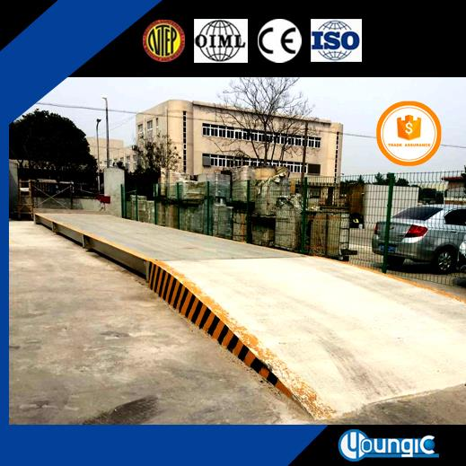 100 Ton Sell Well Pit Weighbridge Scale Manufacturers In Shanghai